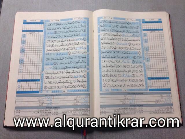 Jual Al Quran Tikrar Syaamil Quran Ukuran A4 Besar