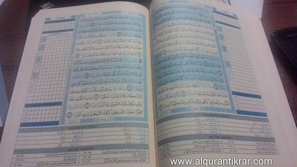 List Kota Layanan Penjualan Online Syaamil Quran Tikrar