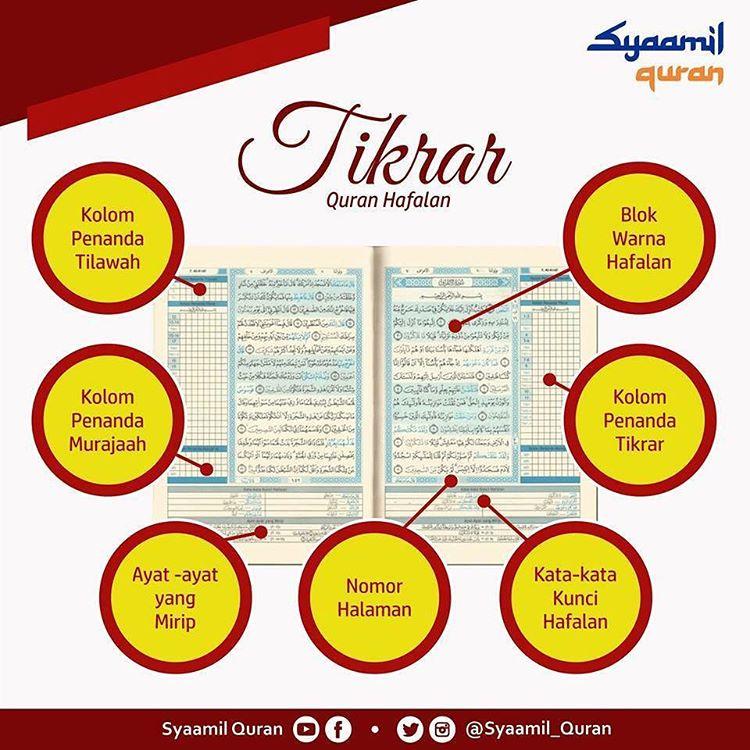 Keutaamaan Mushaf Tikrar Syaamil Quran