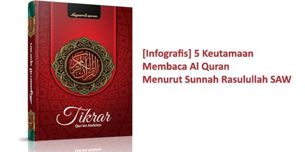 [Infografis] 5 Keutamaan Membaca Al Quran Menurut Sunnah Rasulullah SAW