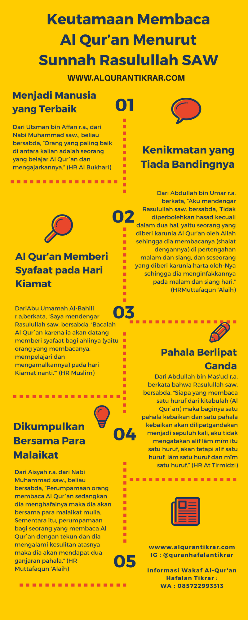 Infografis 5 Keutamaan Membaca Al Quran Menurut Sunnah Rasulullah SAW